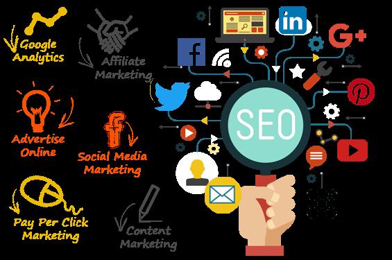 Ugosay Social Media Marketing Activities